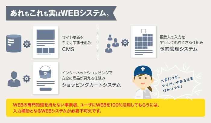 あれもこれも実はWebシステム